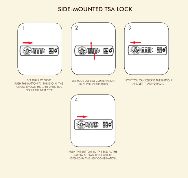 Hartmann Side-Mounted TSA Lock Intructions